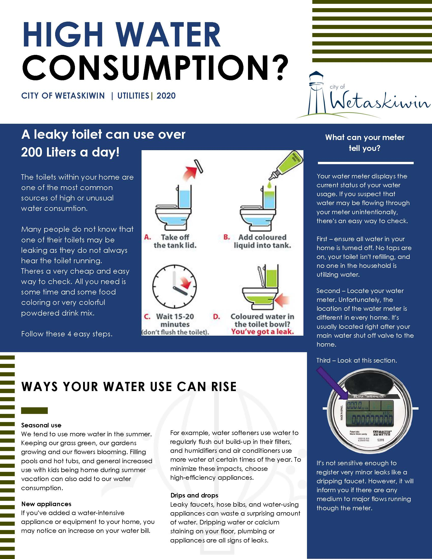 High water consumption